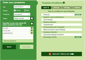 Lupus-symptoms