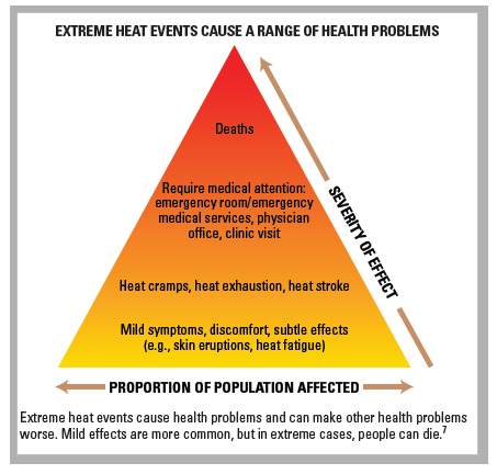 extreme-heat.png